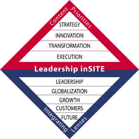 Leadership inSITE