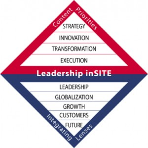 Leadership inSITE is a shared leadership development approach that builds leadership capability in four insights that are crucial for successful high potential leaders - Strategy, Innovation, Transformation, and Execution (SITE).